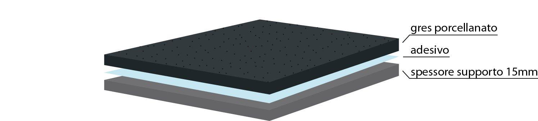 disegno twinfloor s Pavimenti Sopraelevati Nesite: nasce Twin Floor