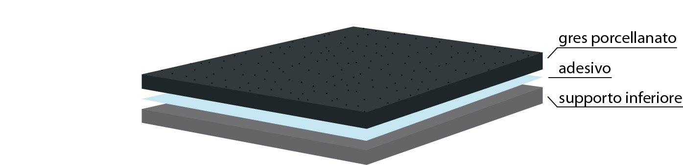 disegno twinfloor Twin Floor Outdoor: semplice, veloce ed ecologico