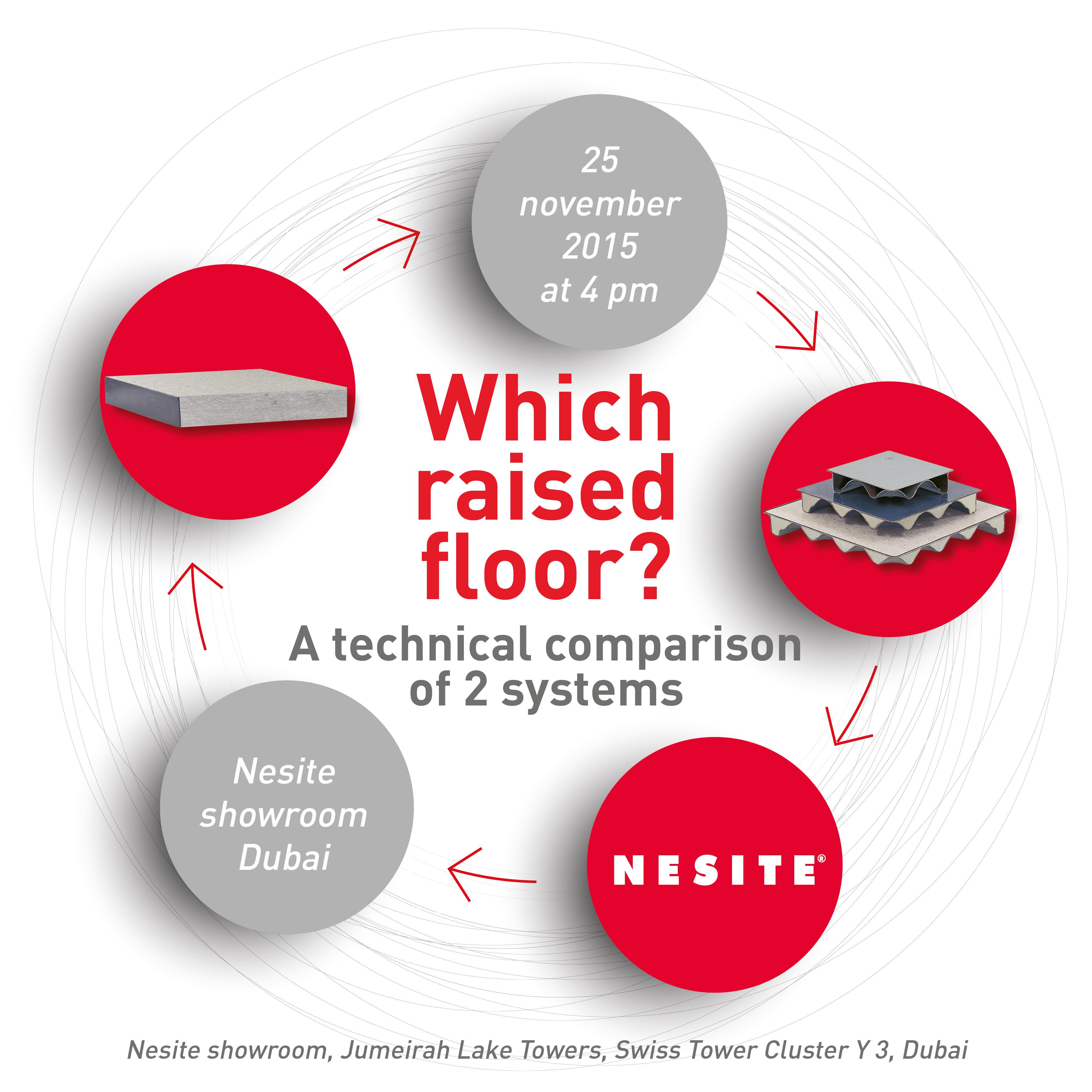 "1415 Nesite infografica Nesite workshop: ""Which raised floor?"""